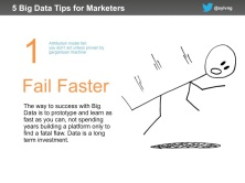 Marketing data tip #1 - fail faster