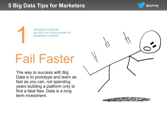 Marketing data tip #1 - fail faster