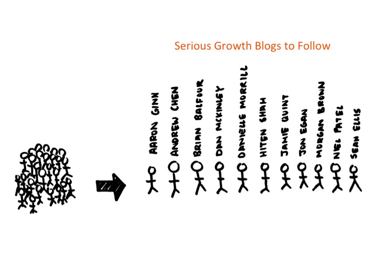 Growth Hacking Blogs To Follow