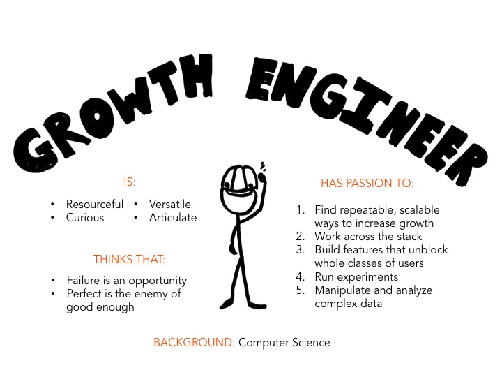 Growth Engineer Job Description Cheatsheet  Sylvia Ng