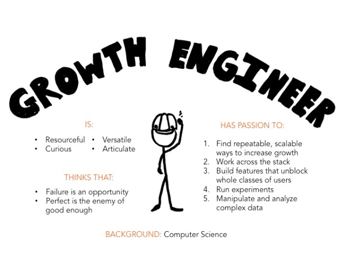 Growth Engineer